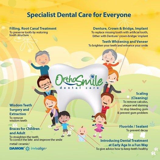OrthoSmile Dental Care